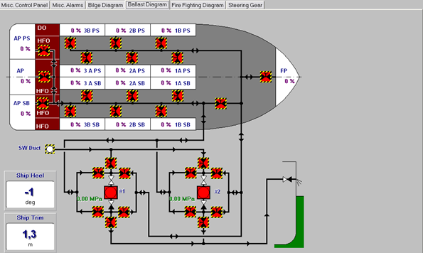 4-Ballast Diagram