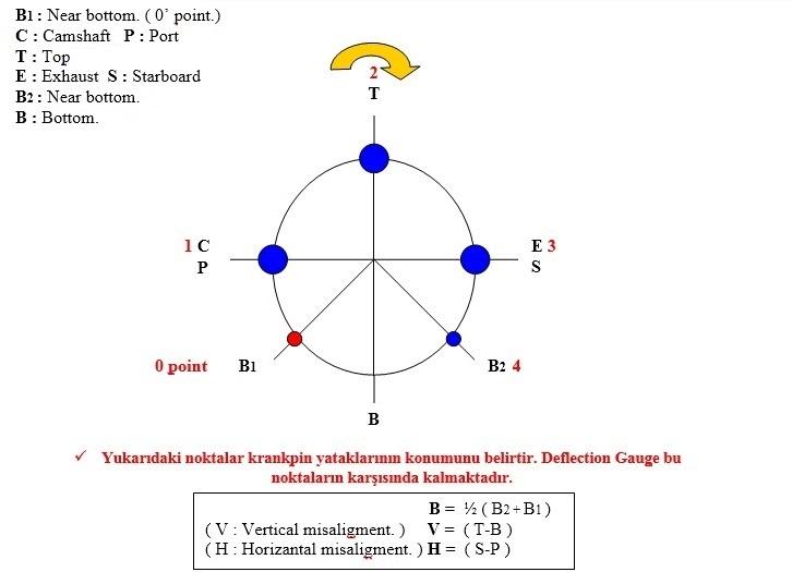 Deflekşın-Şekil-1 (1)