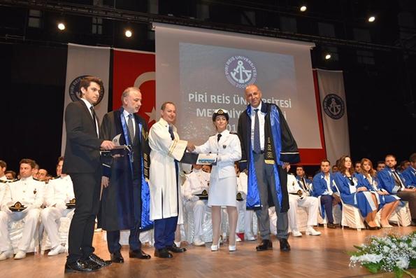 Piri Reis Üniversitesi Mezniyet 1
